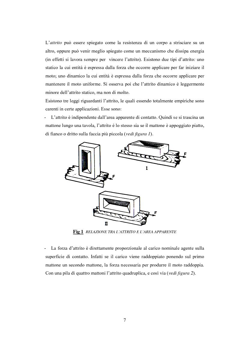 Anteprima della tesi: Problematiche nella caratterizzazione tribologica delle superfici funzionanti di contatto in una sospensione motociclistica, Pagina 6