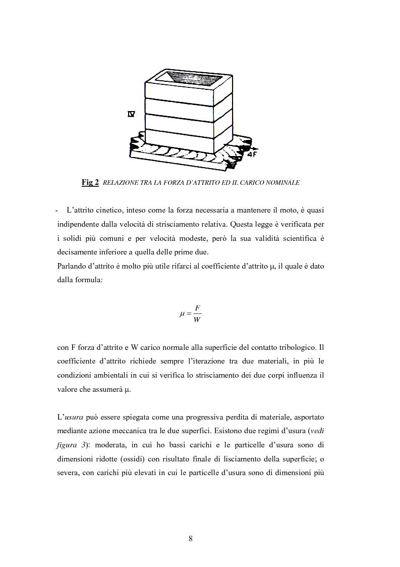 Anteprima della tesi: Problematiche nella caratterizzazione tribologica delle superfici funzionanti di contatto in una sospensione motociclistica, Pagina 7