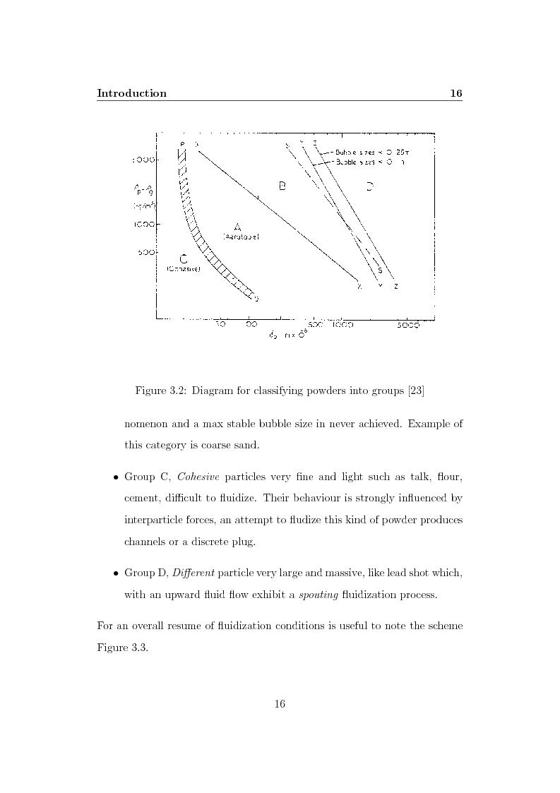 Anteprima della tesi: CFD Modelling of Fluidized Bed Reactors, Pagina 9