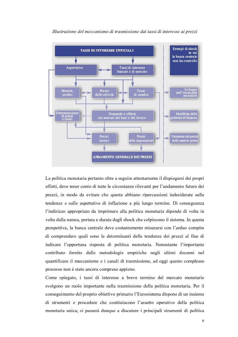 Anteprima della tesi: Il ruolo della politica monetaria nel G3, Pagina 4
