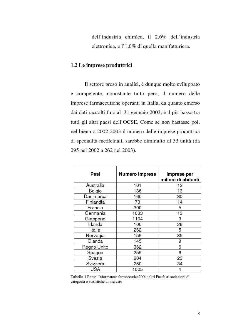 Anteprima della tesi: La distribuzione intermedia del farmaco: il cosourcing come soluzione logistica, Pagina 4
