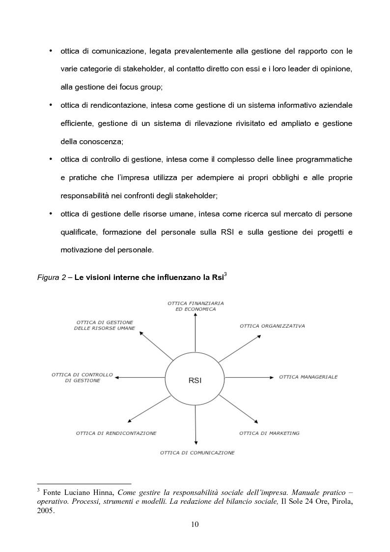 Anteprima della tesi: I Principi di revisione del Bilancio Sociale, Pagina 6