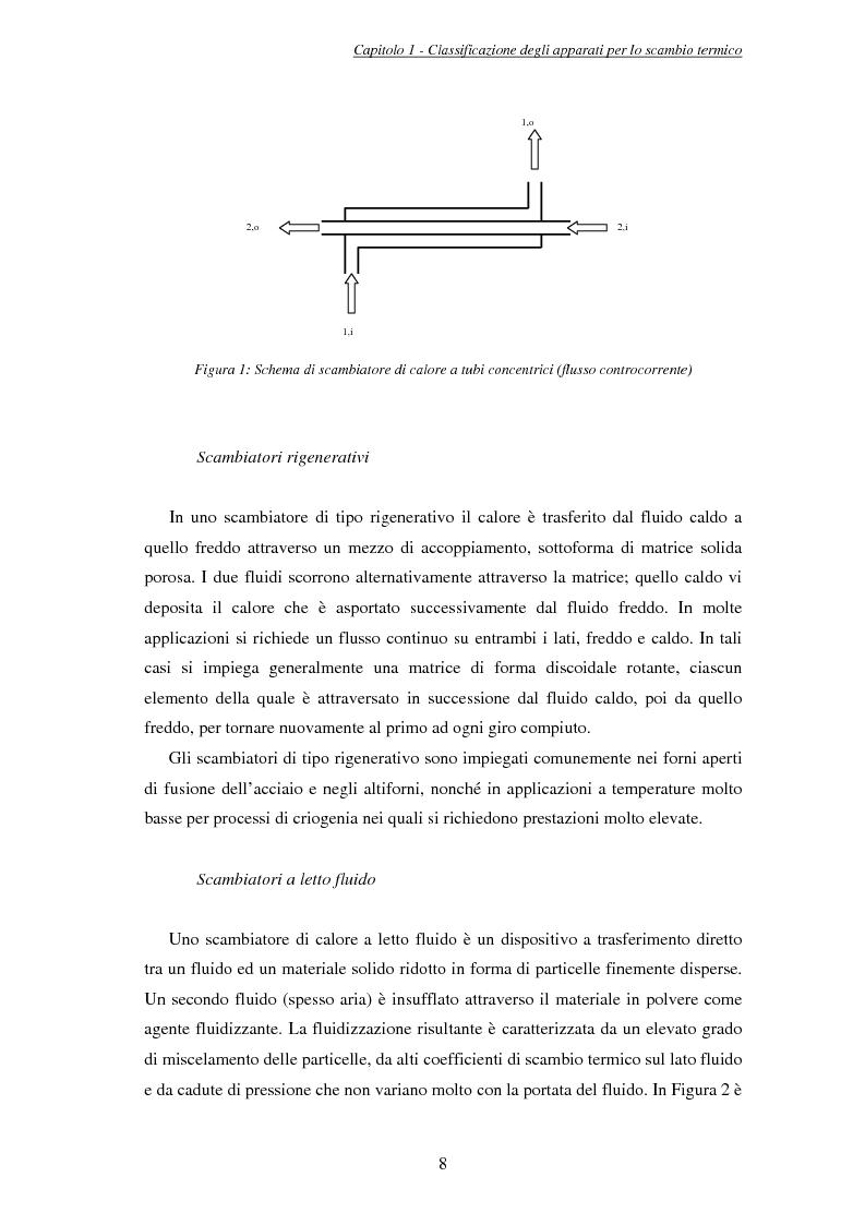 Anteprima della tesi: Modelli per l'analisi di scambiatori di calore ad alta temperatura, Pagina 9