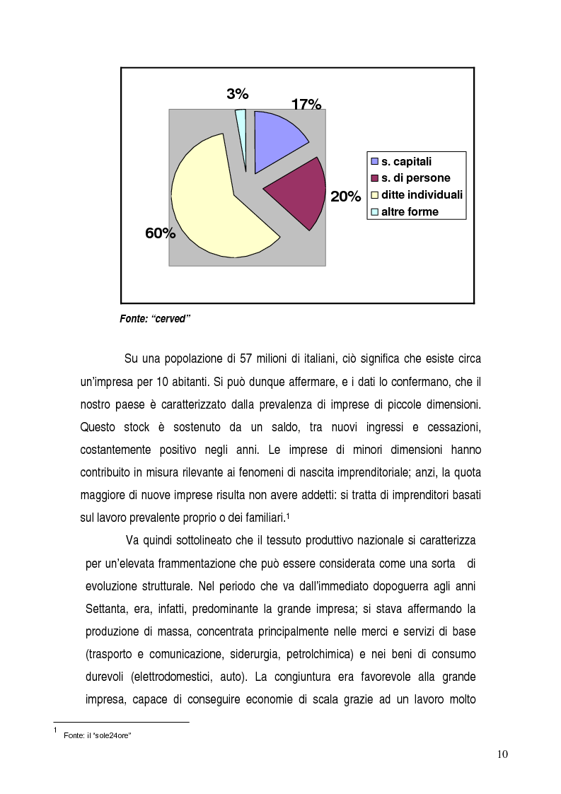 Anteprima della tesi: Basilea 2, rischi e opportunità per l'imprese italiane. Il contributo positivo della riforma societaria., Pagina 5