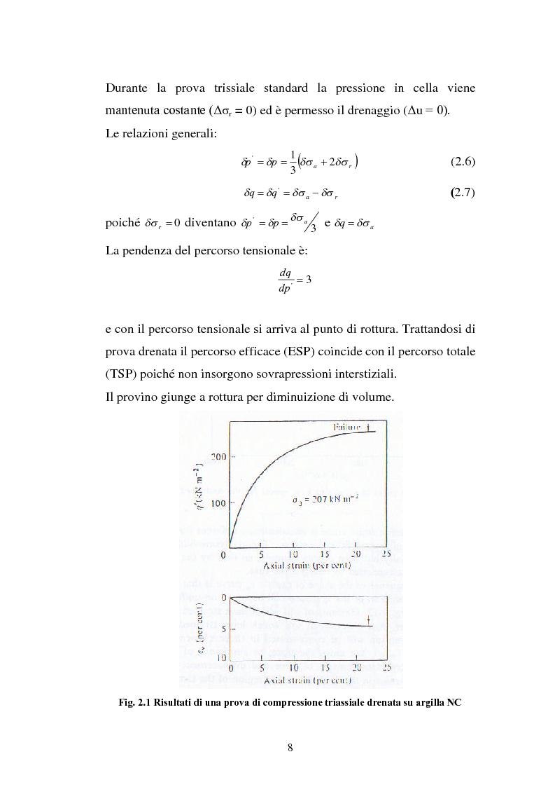 Anteprima della tesi: Influenza della velocità di deformazione in prove triassiali su bentonite dauna ai fini del calcolo di stabilità dei pendii, Pagina 8