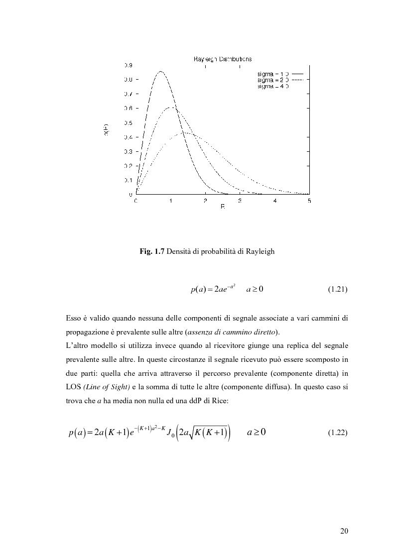 Anteprima della tesi: Schemi di Codifica per Sistemi di Trasmissione Multiple Input Multiple Output, Pagina 13
