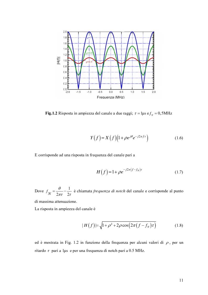 Anteprima della tesi: Schemi di Codifica per Sistemi di Trasmissione Multiple Input Multiple Output, Pagina 4
