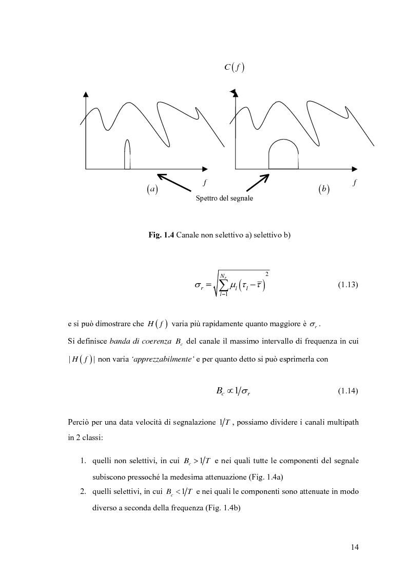Anteprima della tesi: Schemi di Codifica per Sistemi di Trasmissione Multiple Input Multiple Output, Pagina 7