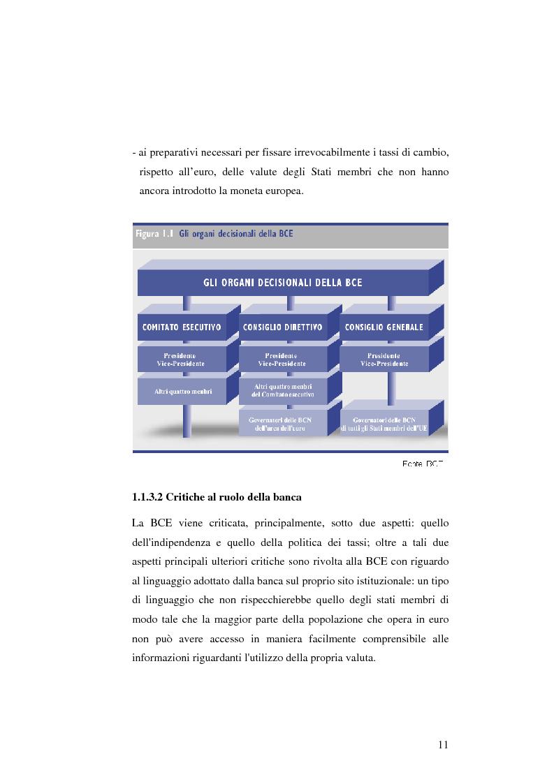 Anteprima della tesi: La politica monetaria della Banca Centrale Europea, Pagina 11
