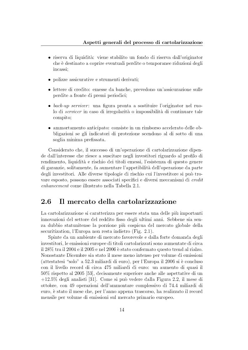 Anteprima della tesi: La cartolarizzazione del rischio di credito: il caso dei CDO, Pagina 14