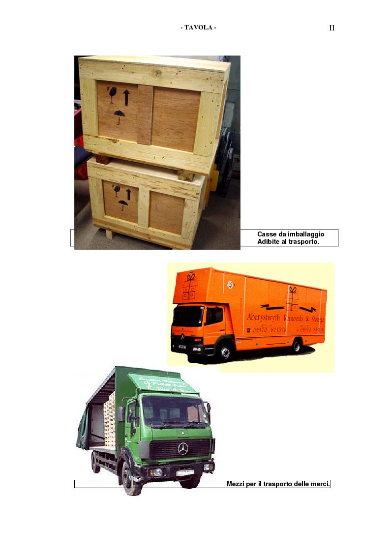 Anteprima della tesi: Il packaging come artefatto comunicativo. Una proposta per superare l'omologazione nel design., Pagina 11