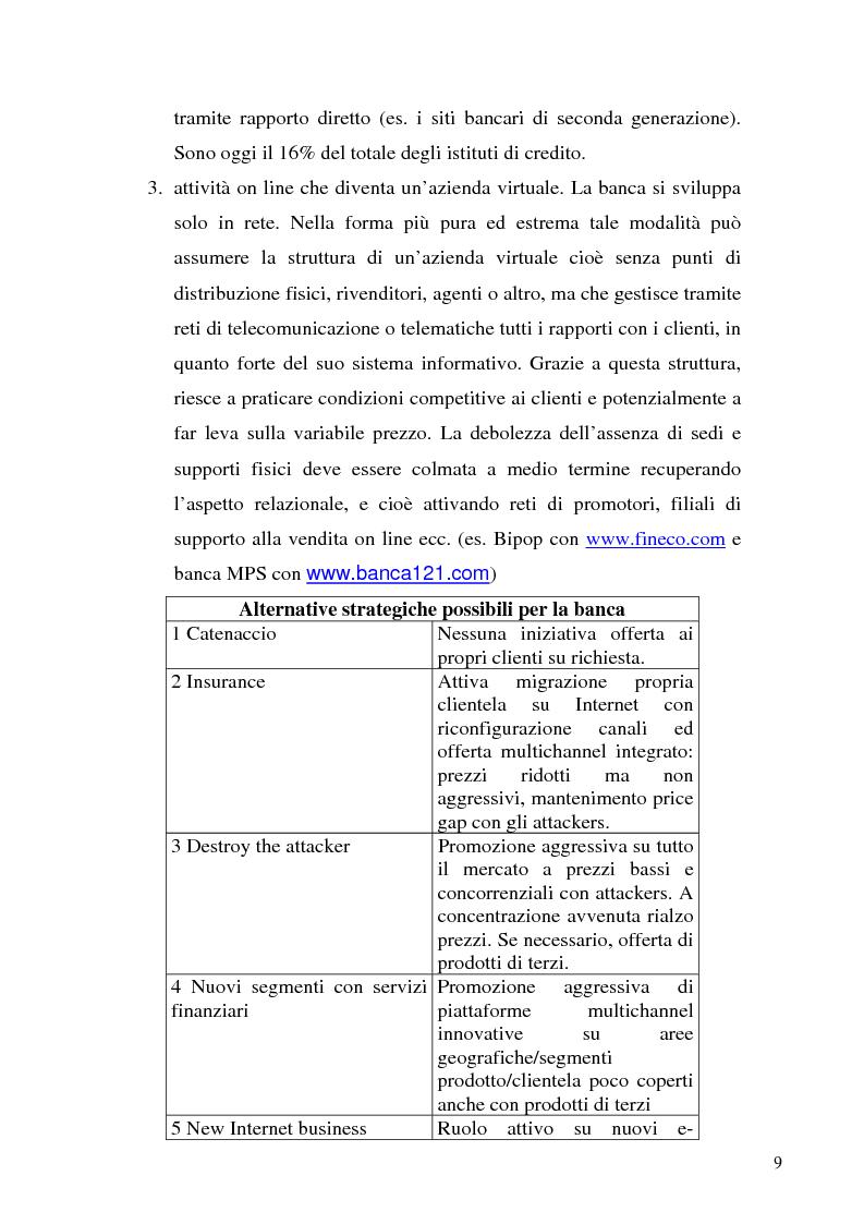 Anteprima della tesi: Il bilancio di esercizio della banca on-line, Pagina 6
