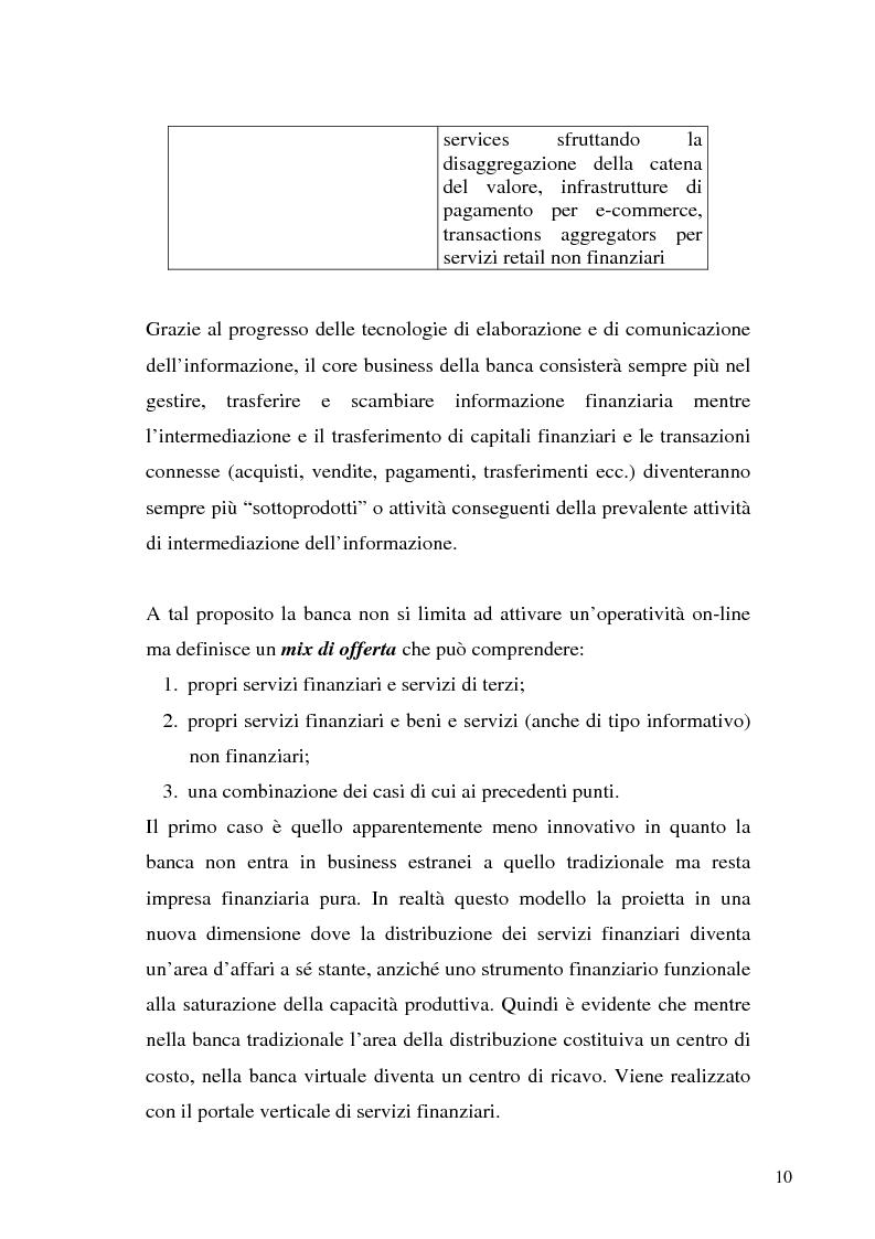 Anteprima della tesi: Il bilancio di esercizio della banca on-line, Pagina 7