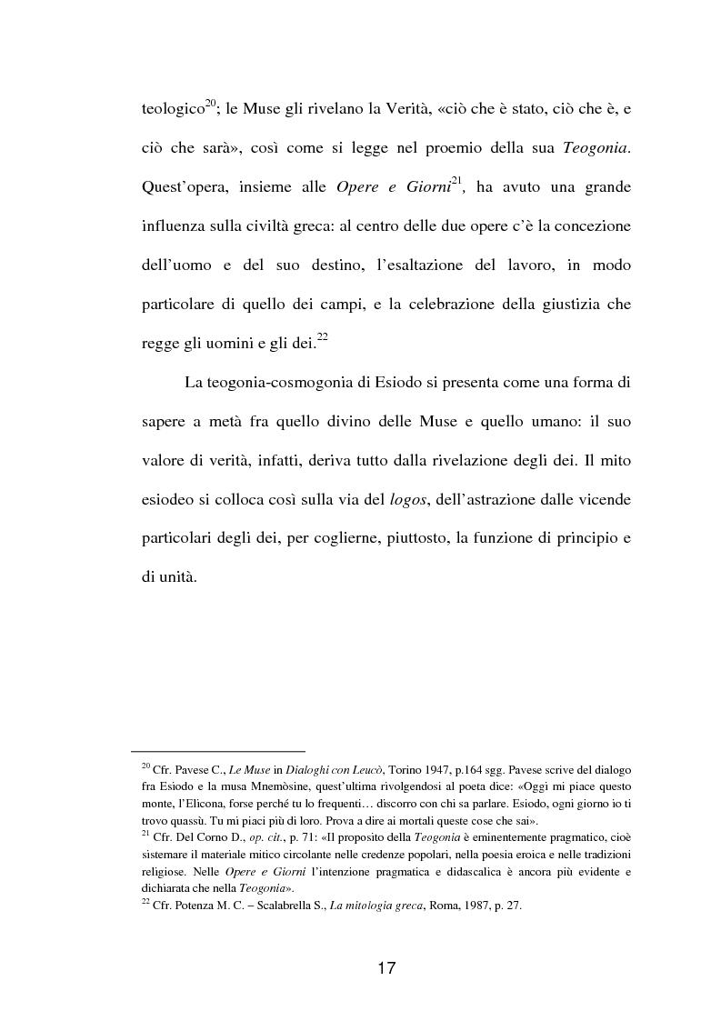 Anteprima della tesi: La fortuna del mito di Orfeo ed Euridice, Pagina 15
