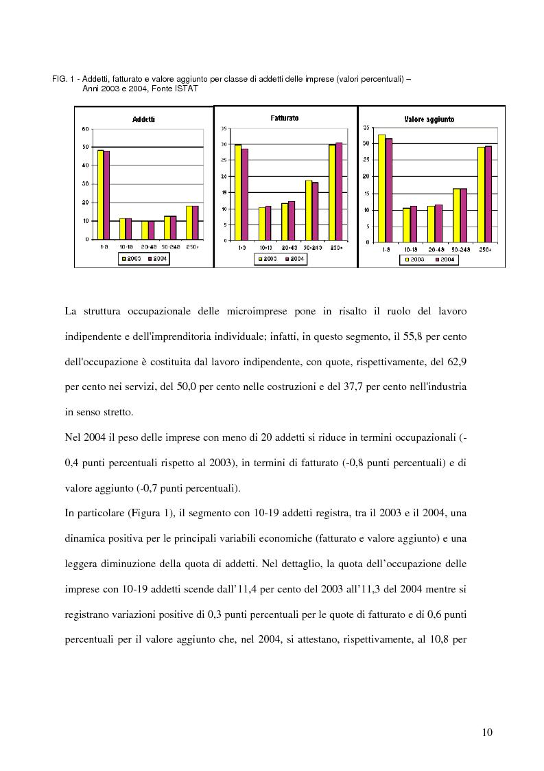 Anteprima della tesi: Aspetti distributivi e pianificazione di marketing nelle Pmi del comparto alimentare: il caso Gessyca Gelati, Pagina 7