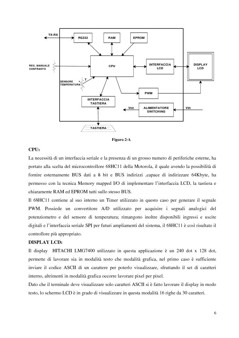Anteprima della tesi: Progettazione hardware e software di un terminale industriale standard VT100 - VT52 con display LCD, Pagina 3