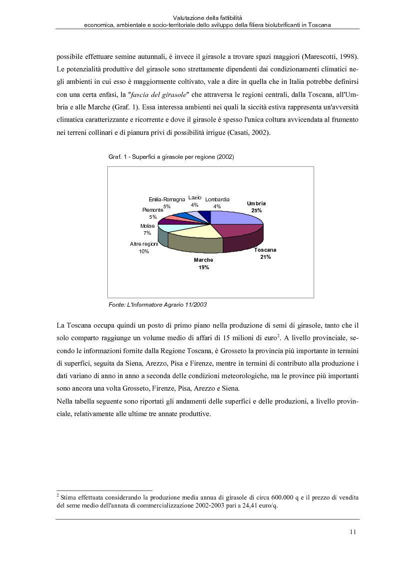 Anteprima della tesi: Valutazione della fattibilità economica, ambientale e socio-territoriale dello sviluppo della filiera biolubrificanti in Toscana, Pagina 7