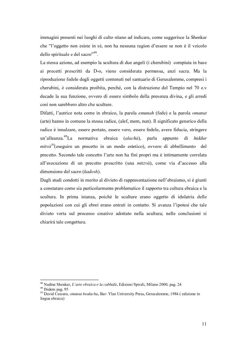 Anteprima della tesi: Il divieto di rappresentazione nell'ebraismo, Pagina 11