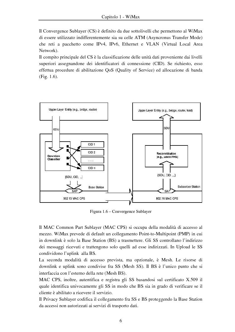 Anteprima della tesi: Implementazione di algoritmi della catena di trasmissione / ricezione a livello fisico su architettura riconfigurabile, Pagina 6