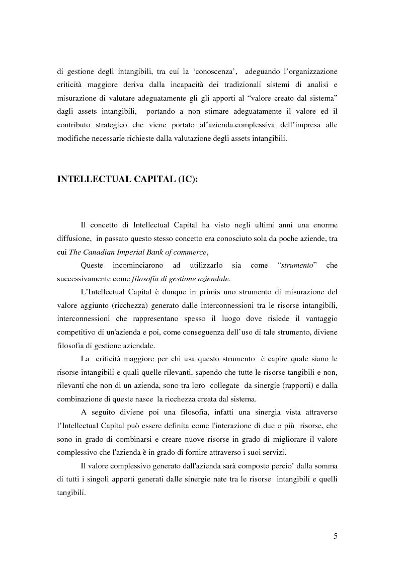 Anteprima della tesi: Intellectual capital applicato ai processi decisionali di investimento in Cina, Pagina 3