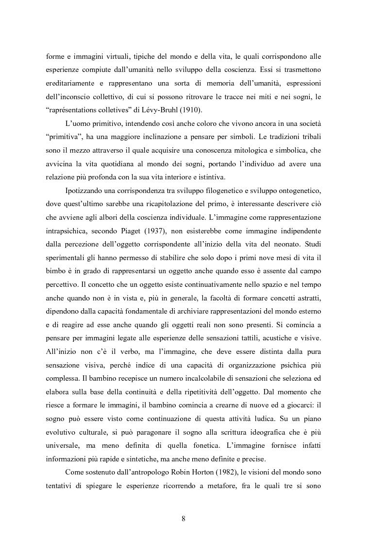 Anteprima della tesi: La Social Dreaming Matrix: un'indagine conoscitiva sulla funzione sociale del sogno, Pagina 8