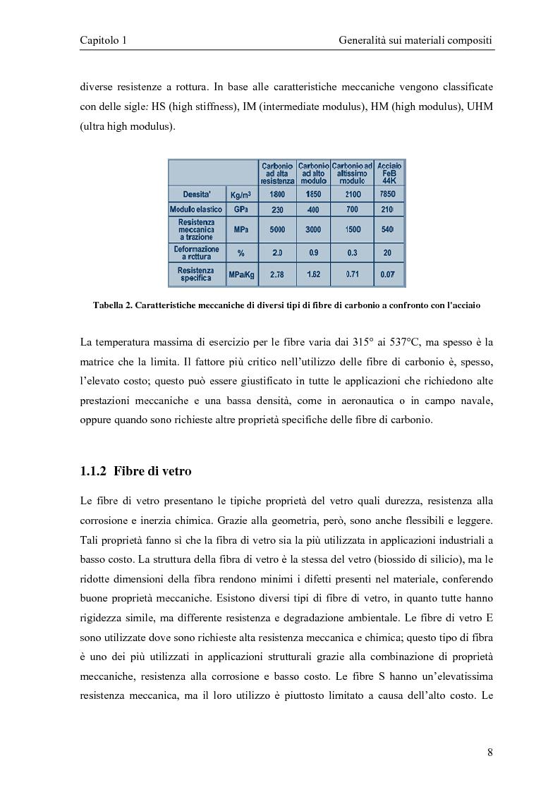 Anteprima tesi resistenza a delaminazione di materiali - Costo resistenza scaldabagno ...