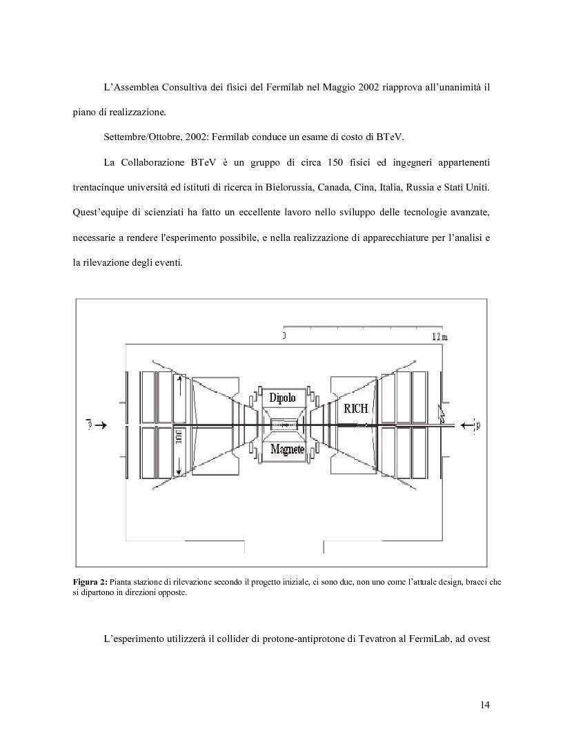 Anteprima della tesi: Scelta dei materiali ed analisi strutturale per supporti di rivelatori di particelle dell'esperimento BTeV a FermiLAB (U.S.A.), Pagina 9