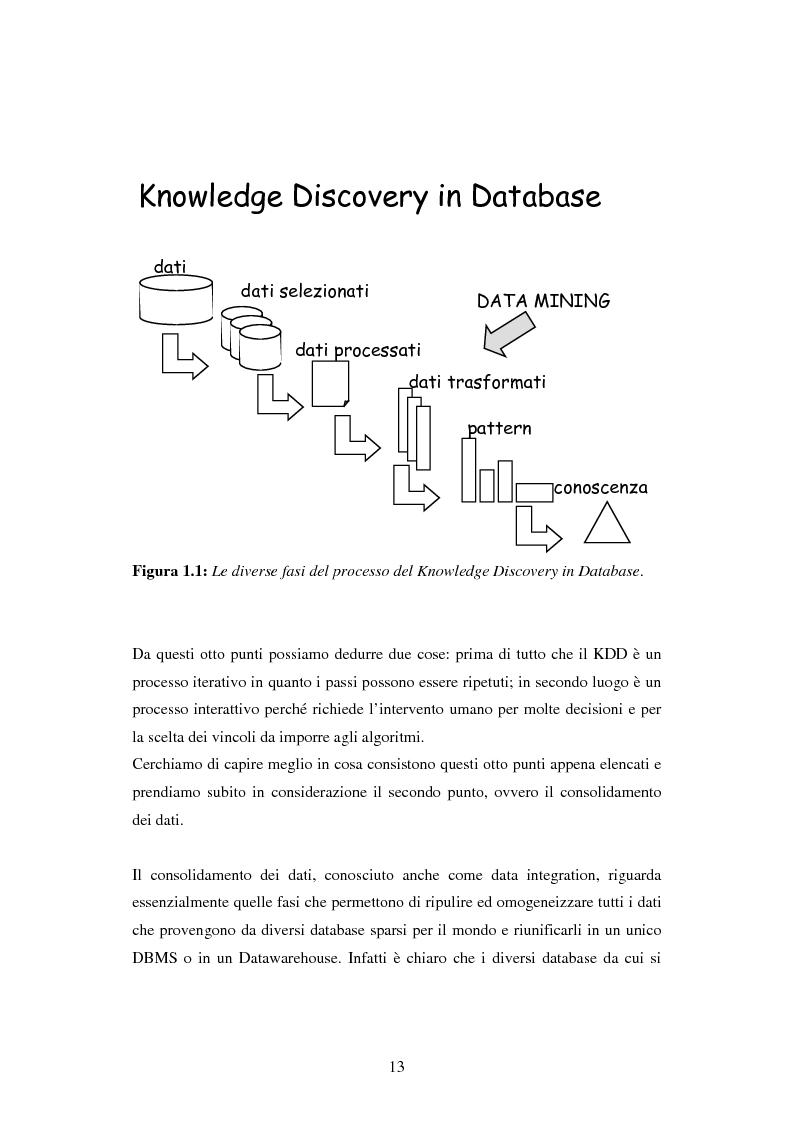 Anteprima della tesi: Protezione della privacy e prevenzione della discriminazione nel data mining, Pagina 11