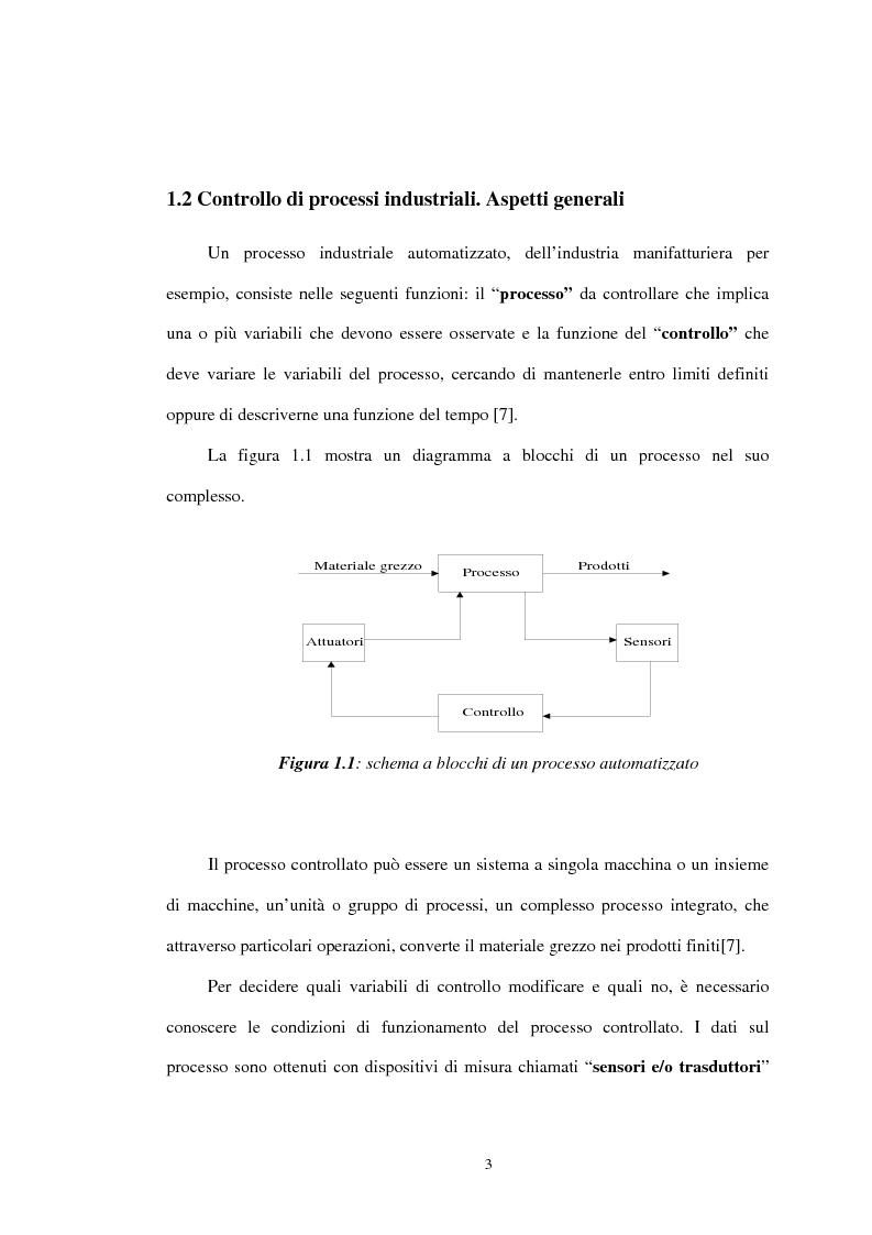 Anteprima della tesi: Sistemi per l'automazione di piccole aziende, Pagina 5