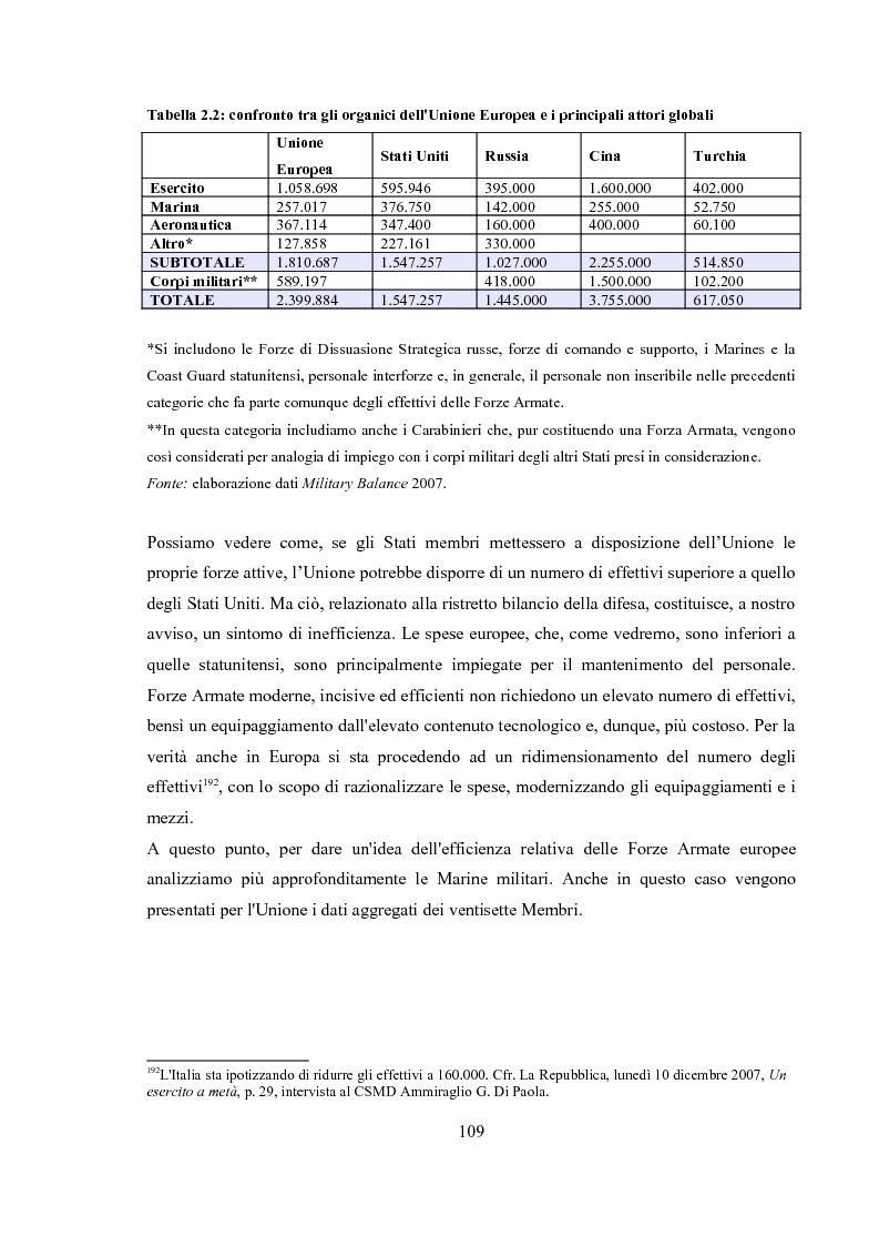 Anteprima della tesi: La dimensione militare dell'Unione Europea. Sviluppi politici, strumenti, attività operativa, Pagina 9