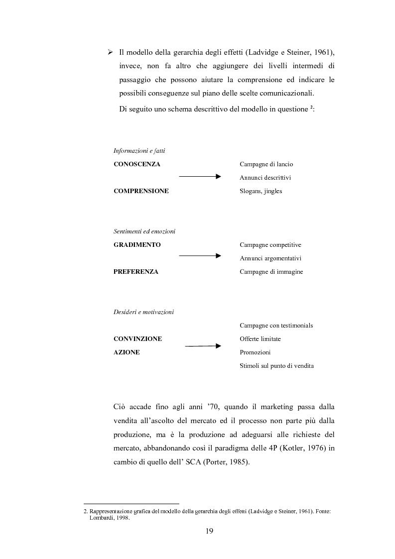 Anteprima della tesi: Analisi della comunicazione pubblicitaria delle sigarette: due marchi a confronto, Pagina 15