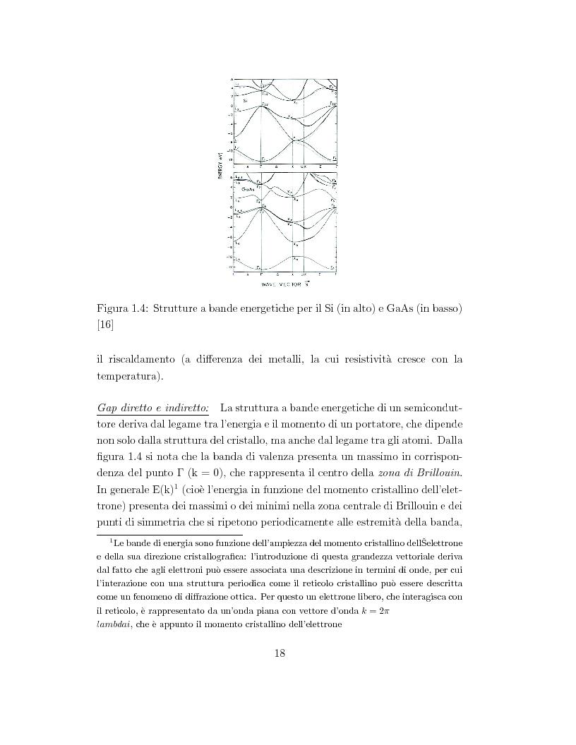 Anteprima della tesi: Celle solari ad alta efficienza in GaAs per applicazioni spaziali, Pagina 11