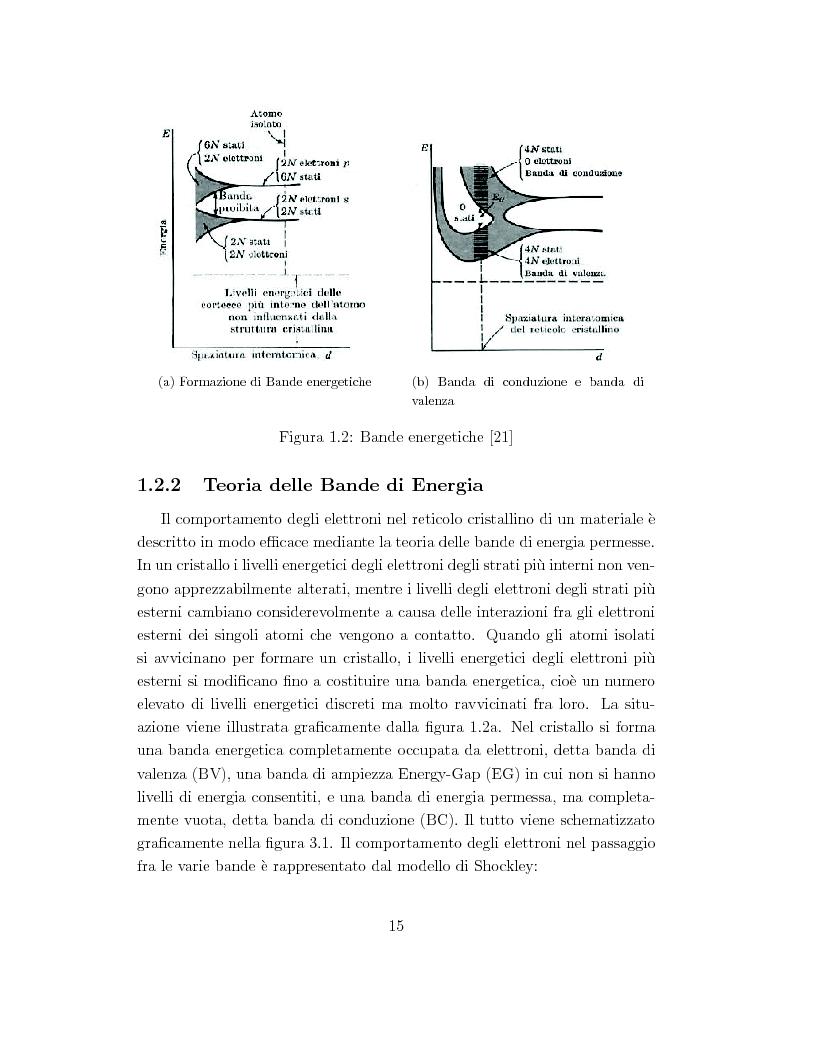 Anteprima della tesi: Celle solari ad alta efficienza in GaAs per applicazioni spaziali, Pagina 8