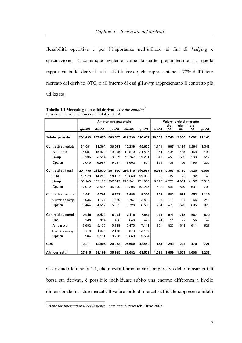 Anteprima della tesi: Il pricing delle opzioni: implicazioni operative del modello di Heston, Pagina 7