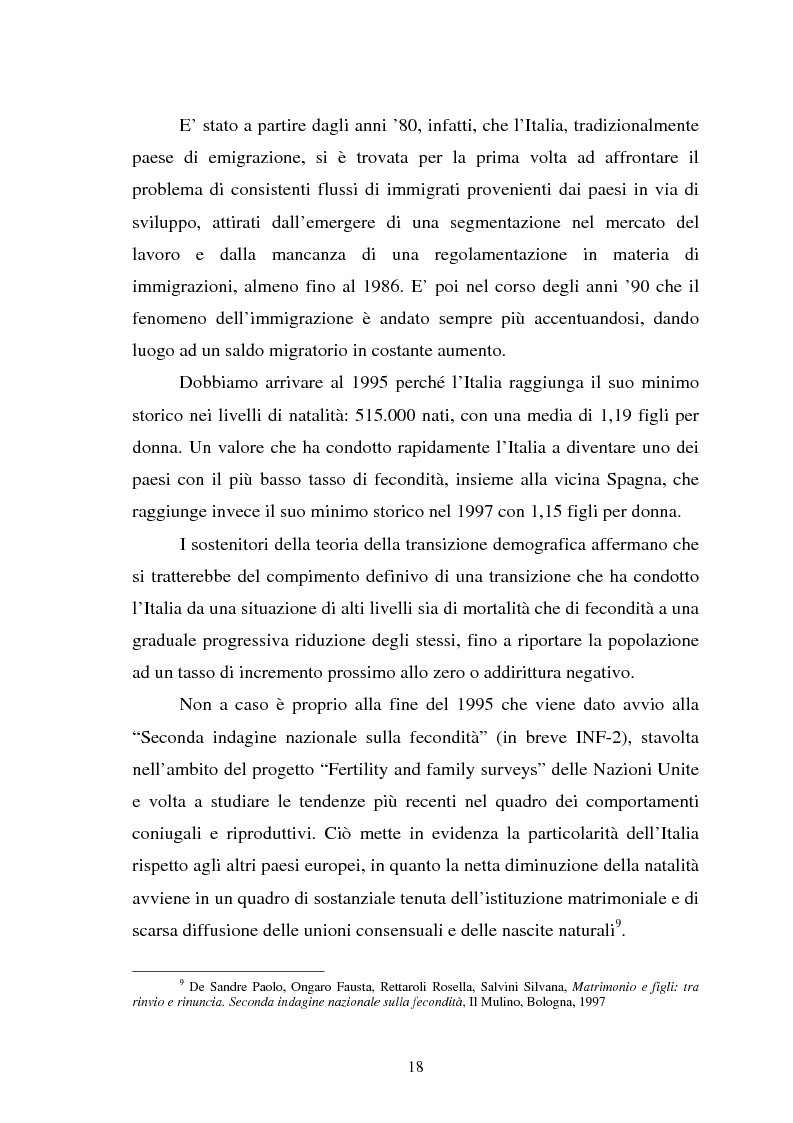 Anteprima della tesi: La fecondità in Italia: riflessioni teoriche ed evidenze empiriche in un confronto tra le province, Pagina 12
