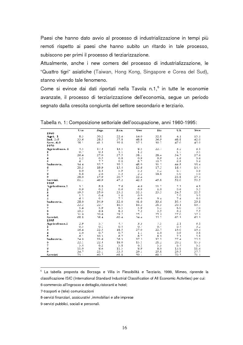 Anteprima della tesi: Le dinamiche di terziarizzazione dell'economia: un'indagine comparata sulla Regione Umbria, Pagina 14