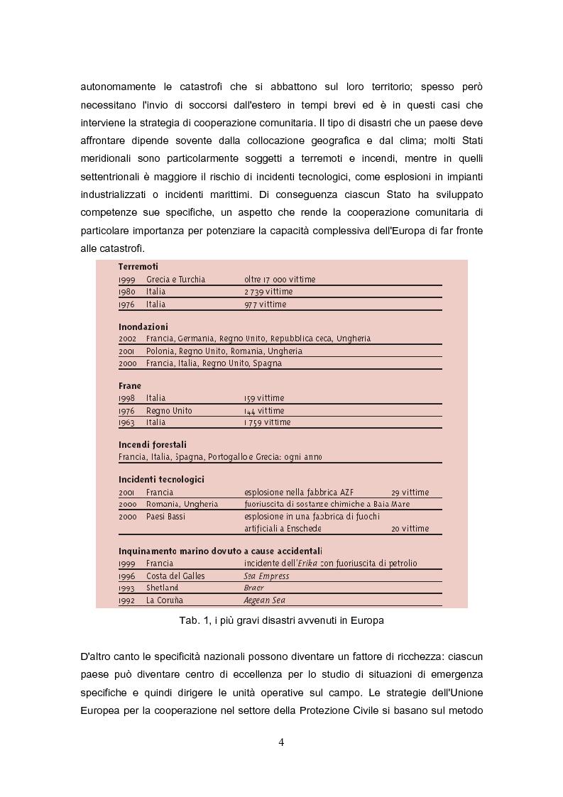 Anteprima della tesi: La protezione civile nell'Unione Europea, Pagina 2