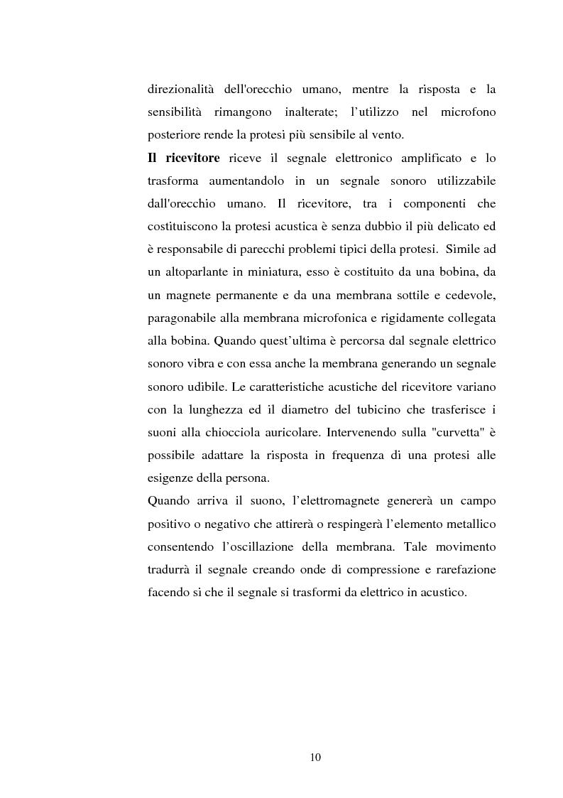 Anteprima della tesi: Protesi digitali e sistemi di riduzione del rumore ambientale, Pagina 7