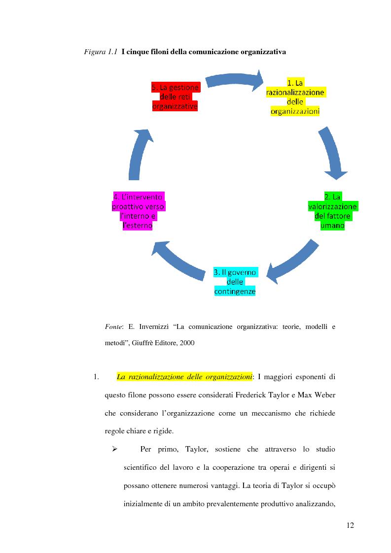Anteprima della tesi: Nuove strategie comunicative: il gruppo Aquolina, Pagina 6