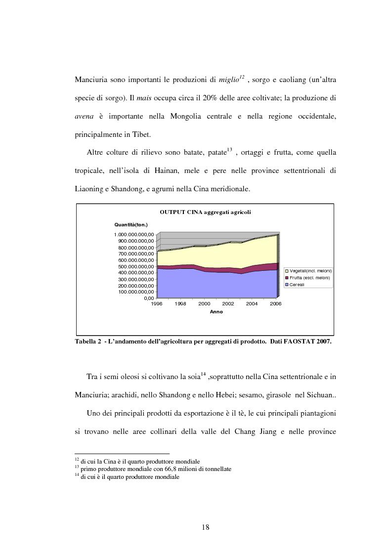 Anteprima della tesi: Prodotti agroalimentari: rapporti Italia-Cina. Il commercio, il rischio della concorrenza e le opportunità di un nuovo mercato, Pagina 12