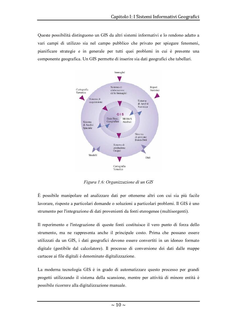 Anteprima della tesi: Le basi di dati geografiche in Spatial Oracle: gestione del dato raster, Pagina 10