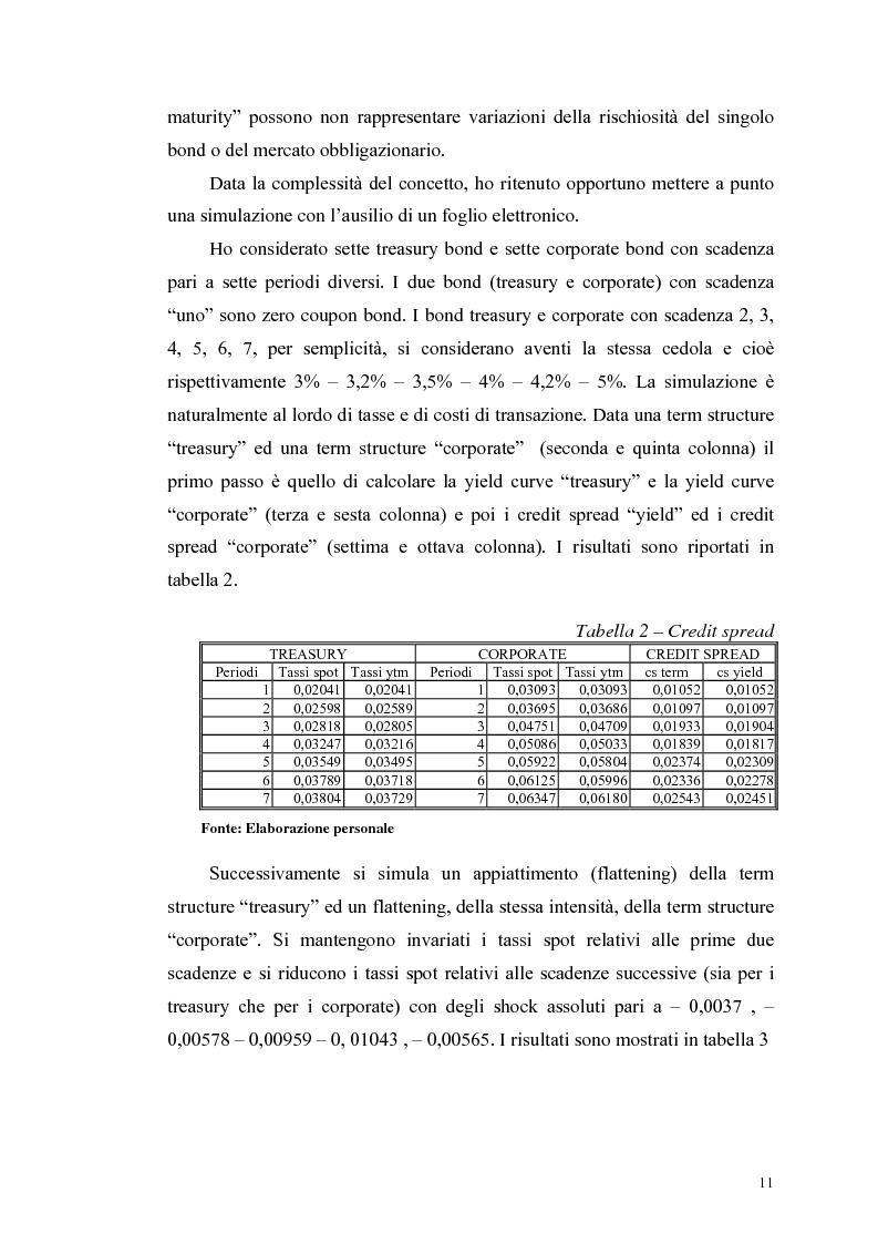 Anteprima della tesi: Le determinanti e l'hedging dei credit spread con le opzioni put europee su indice: una verifica empirica, Pagina 11