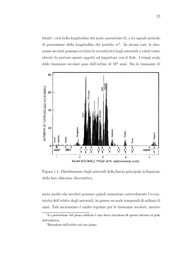 Anteprima della tesi: Fotometria dell'asteroide (2867) Steins, obiettivo della missione Rosetta, Pagina 7