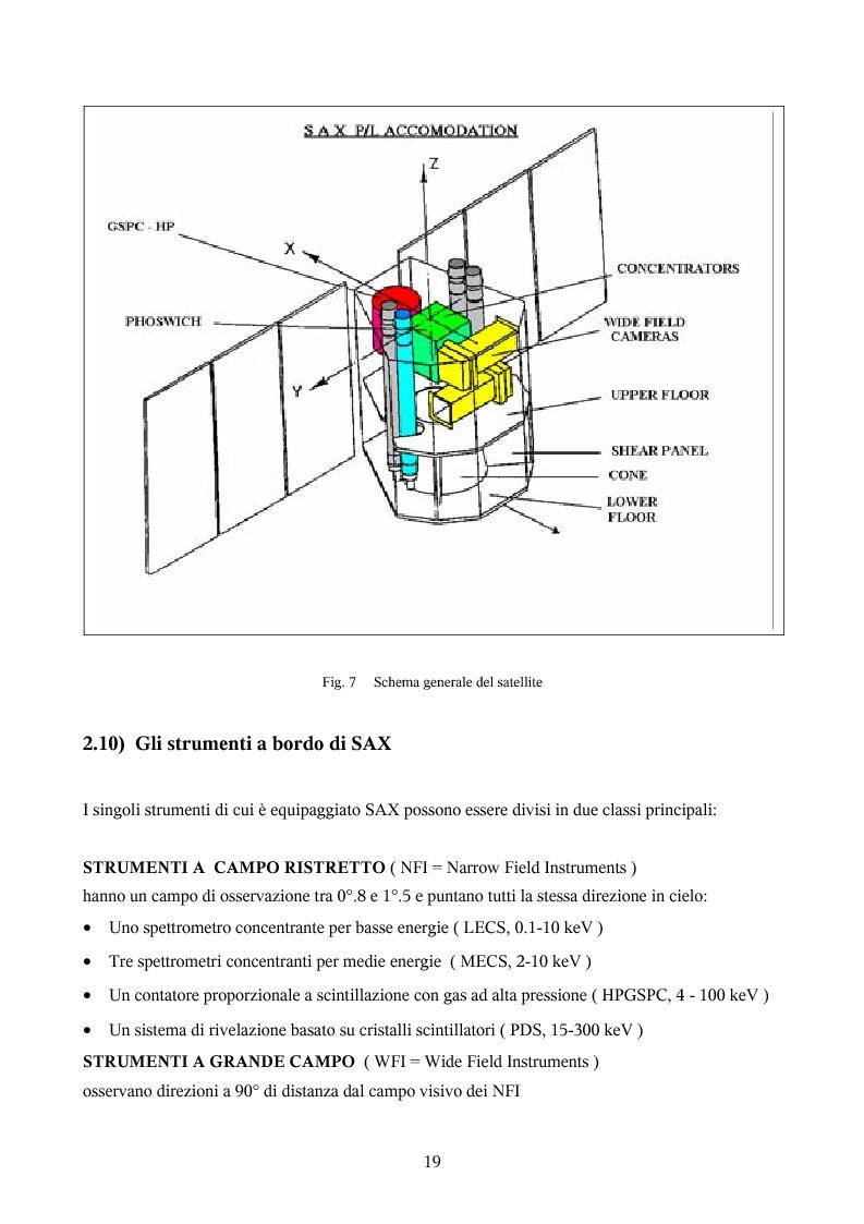 Anteprima della tesi: Ricerca automatica di eventi transienti e problemi di archiviazione ed analisi dei dati del satellite per astronomia X BeppoSAX, Pagina 14