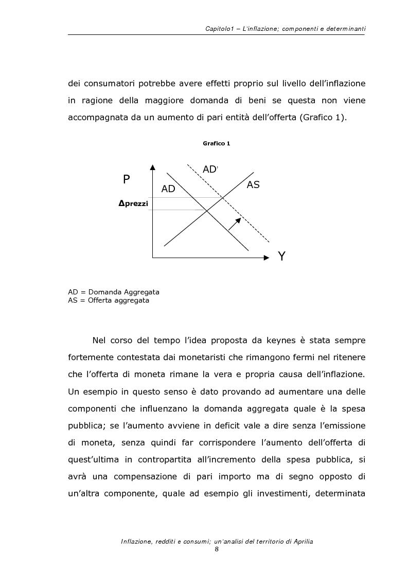 Anteprima della tesi: Inflazione redditi e consumi; un'analisi sul territorio di Aprilia, Pagina 11
