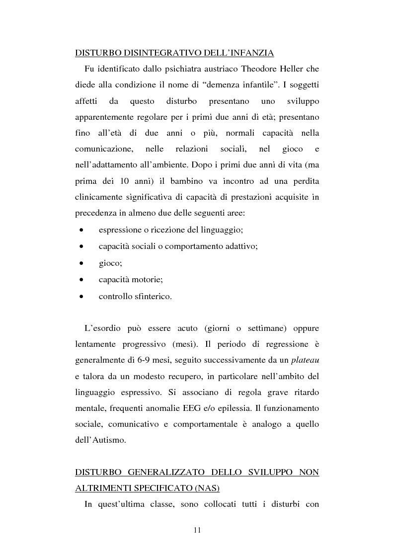 Anteprima della tesi: Autismo e gioco - Osservazione e terapia nei bambini con uso della comunicazione verbale, Pagina 7