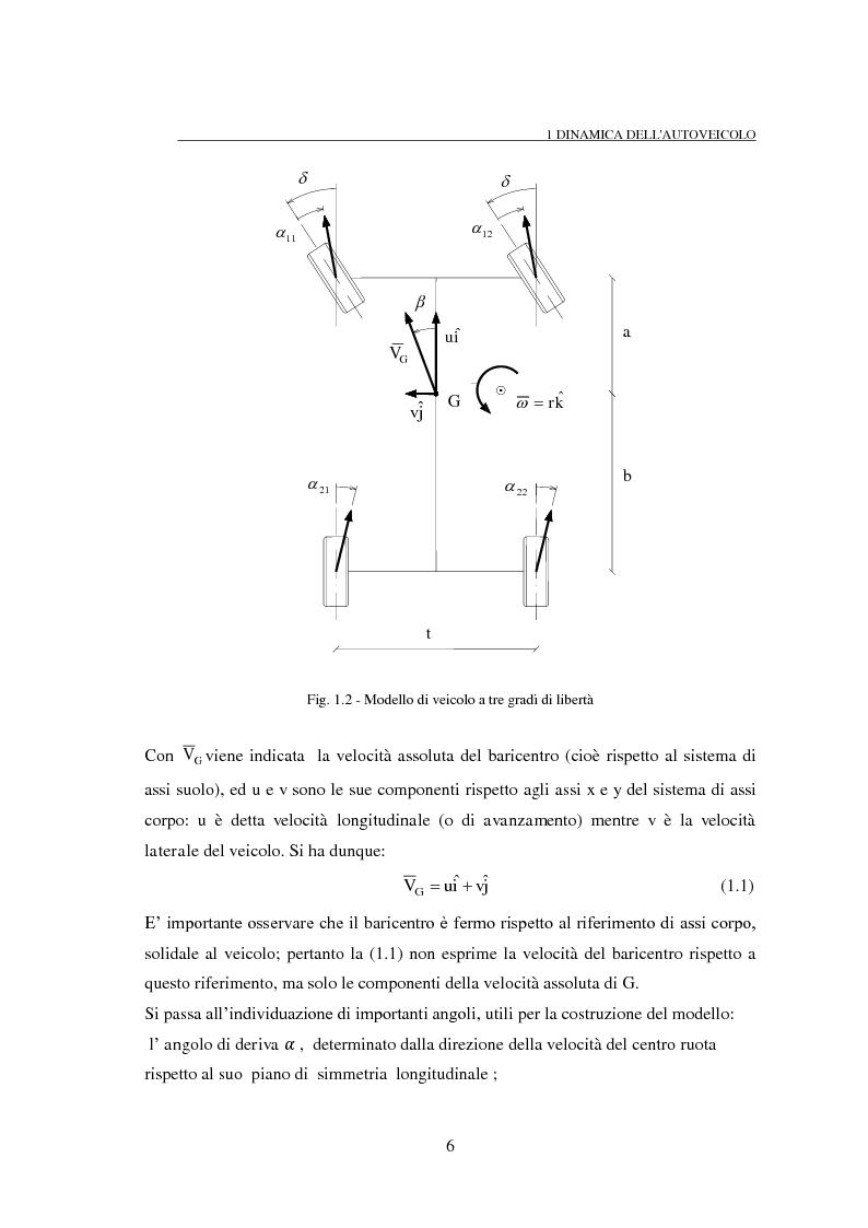 Anteprima della tesi: Studio teorico numerico del comportamento dinamico e delle proprietà di stabilità di un autoveicolo a quattro ruote, Pagina 6