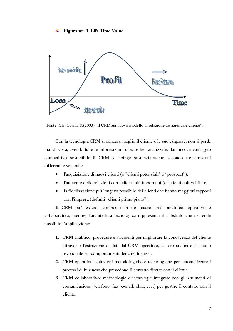 Anteprima della tesi: Customer Relationship Management - L'applicazione di un sistema CRM in un'azienda informatica, Pagina 4