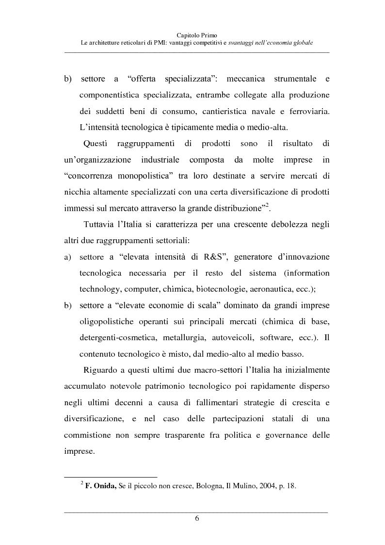 Anteprima della tesi: La competitività delle PMI italiane, Pagina 5