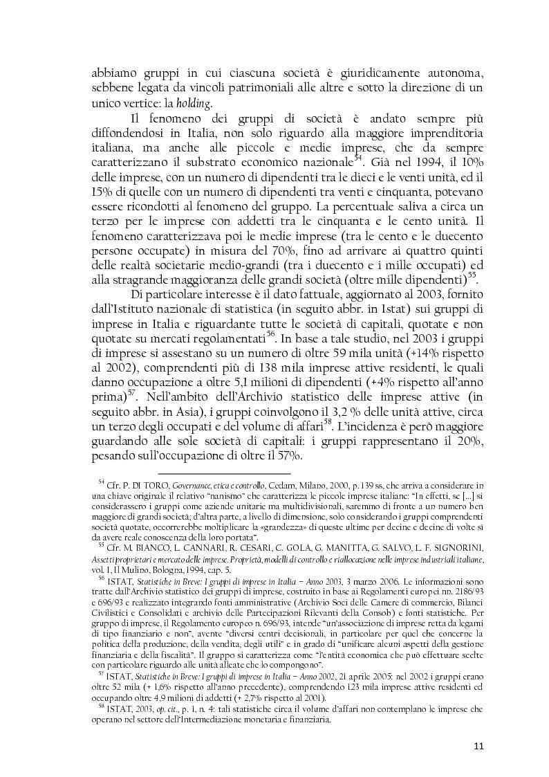 Anteprima della tesi: La società controllata e la quotazione, Pagina 11